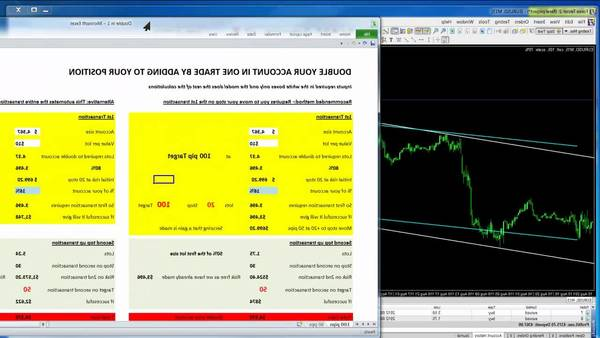 Success Fx trading how often should you check forex