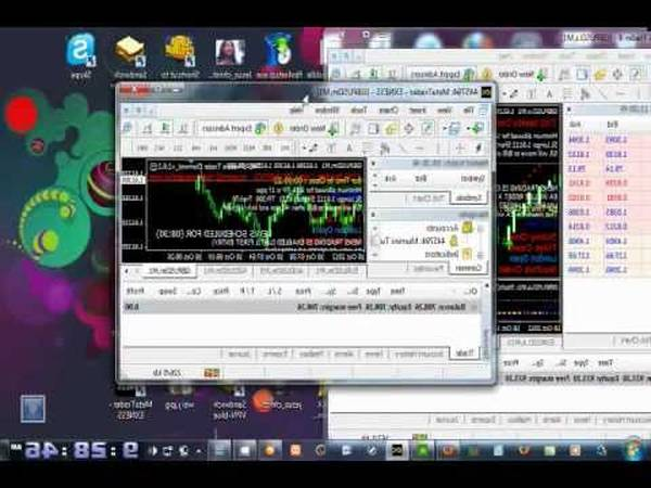 Review Forex technical analysis why forex is bad