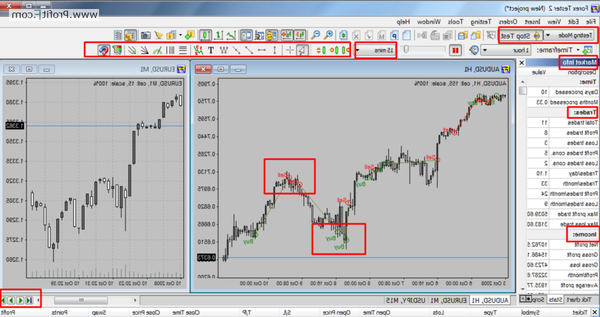 Success Forex trading tutorial how many forex trading days in a year