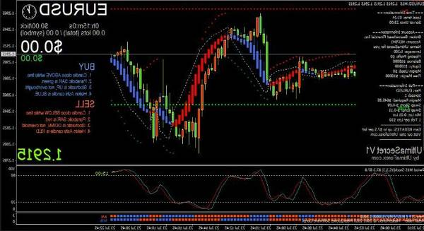 Success Forex trading books how forex traders make money