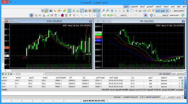 Success Forex trading basics where forex is traded