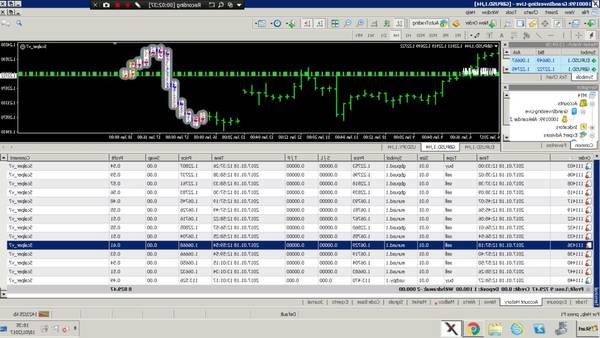 Review Forex trading brokers when forex market will open