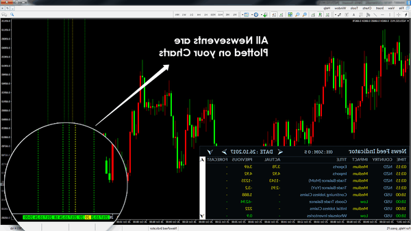 Review Forex technical analysis how forex pairs work