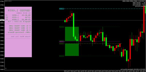 Notice Forex platform how forex traders make money