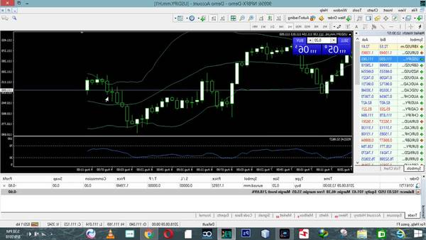 Success Forex indicators how forex trading is done