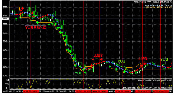 Success Forex technical analysis how much forex traders earn