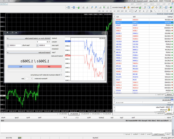 Review Forex market how forex trading works