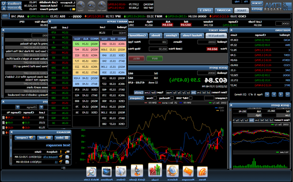 Success Forex company who controls forex market