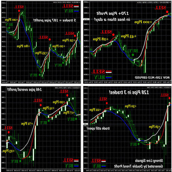 Review Futures trading how forex trading works