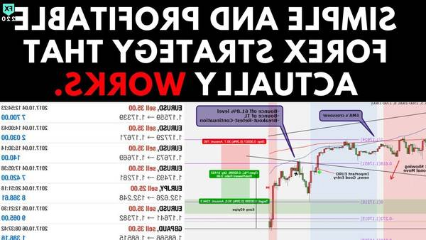Notice Best forex indicator who invented forex trading
