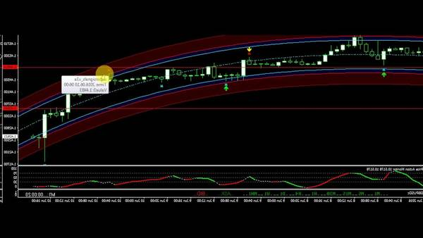 Notice Forex simulator where to start forex trading