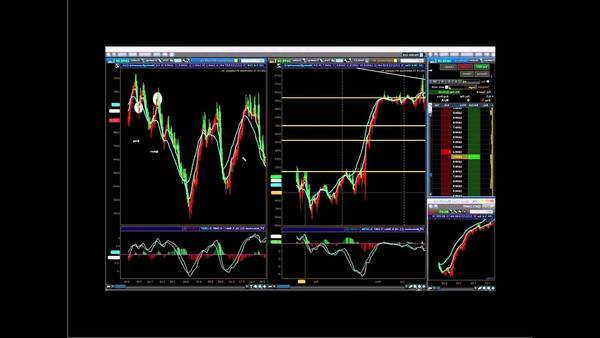 Notice Forex trading basics why forex is bad
