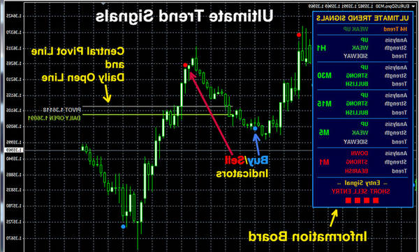Notice Forex trading software how forex leverage works