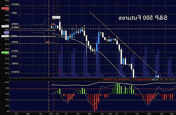 Success Best online stock trading why forex trading