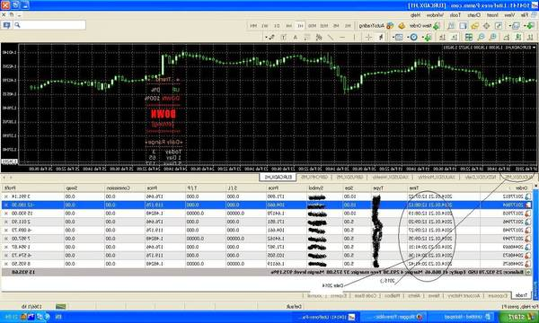 Success Forex exchange how forex market works