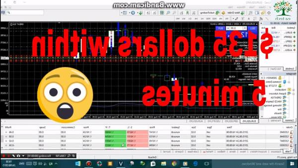 Review Forextrading what forex pairs correlate