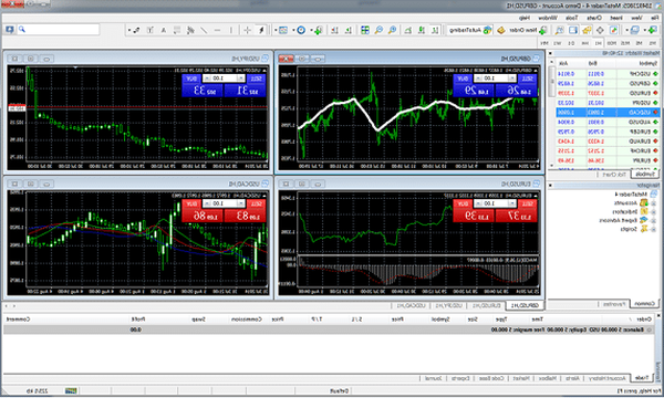 Notice Best forex broker how much forex trader make