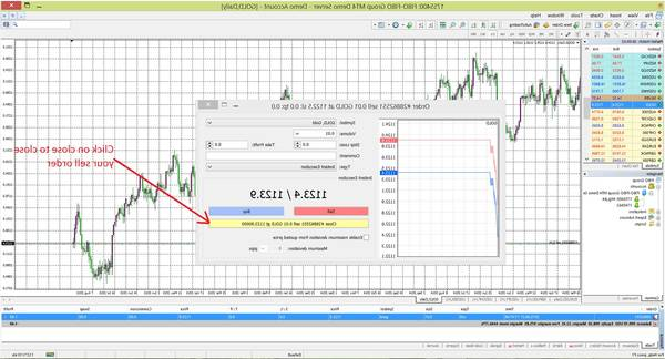 Success Free forex signals how forex leverage works