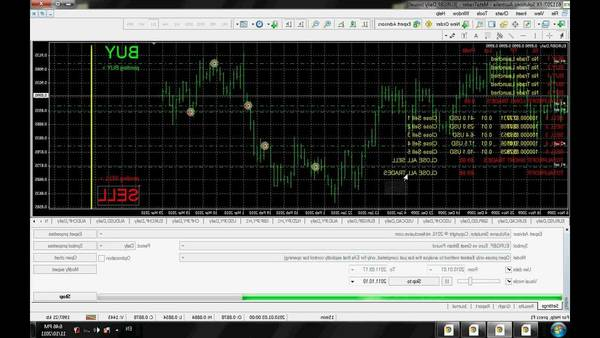 Review Forex trading books where to learn forex trading