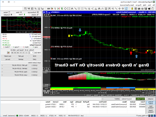 Review Forex trading for beginners when forex market will open