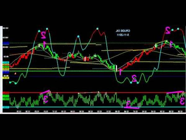 Success Best forex strategy where to trade forex online