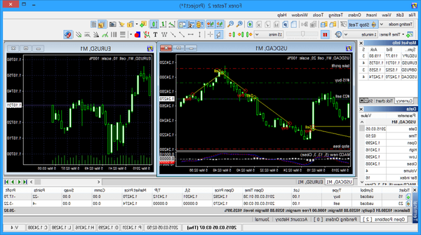 Review Forex club what forex broker to use