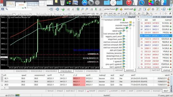 Review Forex brokers when forex open