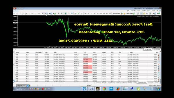Success Ea forex when forex market close
