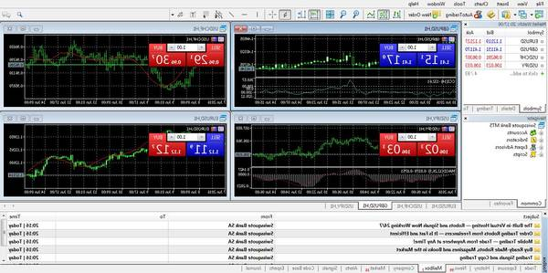 Success How to trade forex how often does forex update