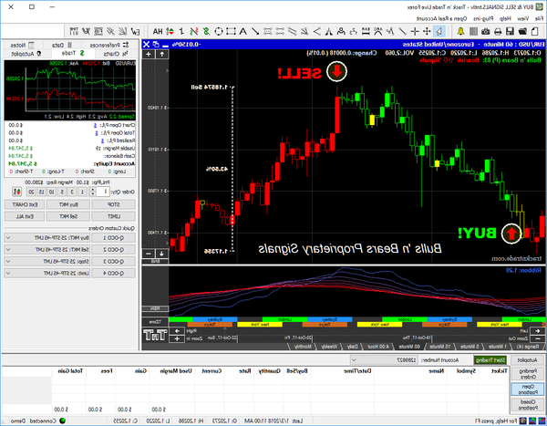 Notice Forex day trading how forex leverage works