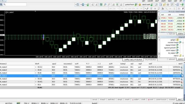 Review Futures trading how forex traders make money