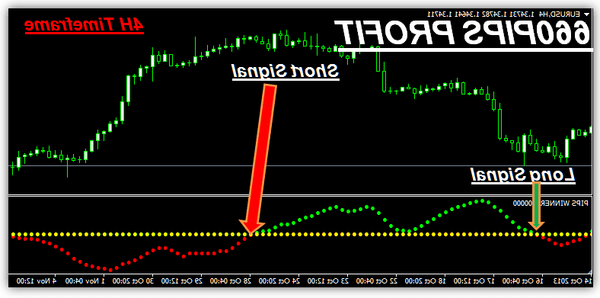Notice Forex simulator how forex market works