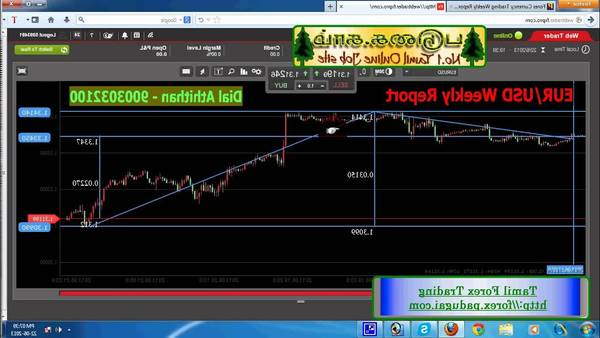 Success Forex company who owns forex