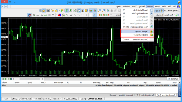 Notice Forex forex who makes money