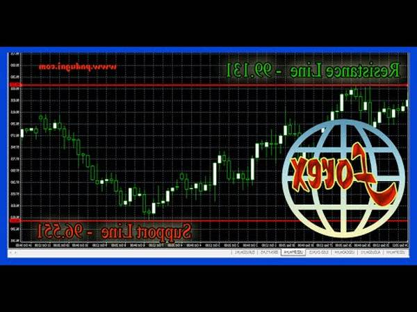 Success Best online stock trading why forex traders fail